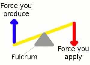 leverage-fulcrum